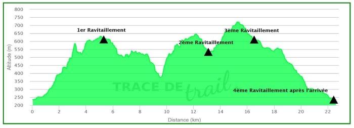 compte-rendu trail du taennchel 2016 circuit des verreries